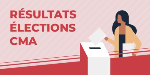 Résultat Elections régionales